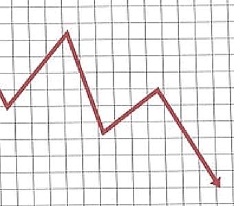 Stock chart down